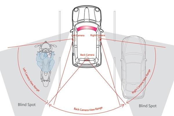 Cinto de segurança para passageiros  Por que usar  • Blog Tuning Parts 828f87d988