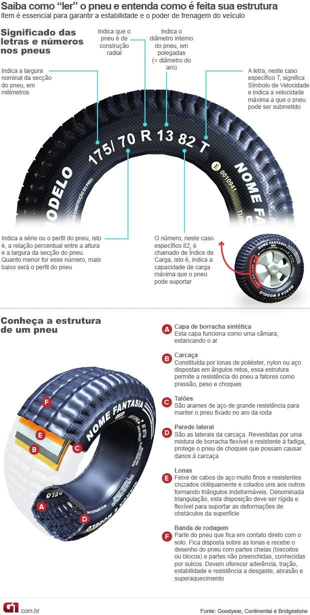 rodas-e-pneus-como-escolher-corretamente