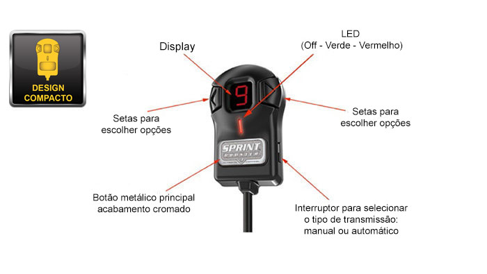 informacao-componentes-sprint-booster