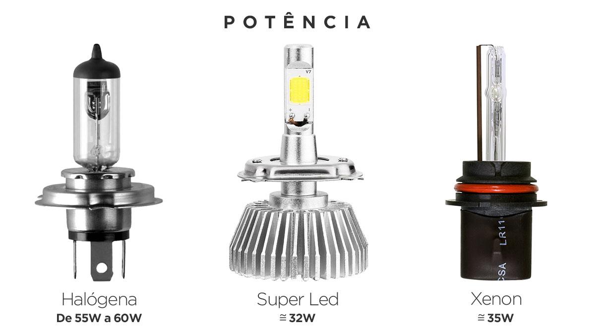 Potência das lâmpadas